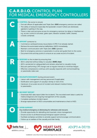 CARDIO Medical Emergency Control Plan brochure.page 1.Front Cover